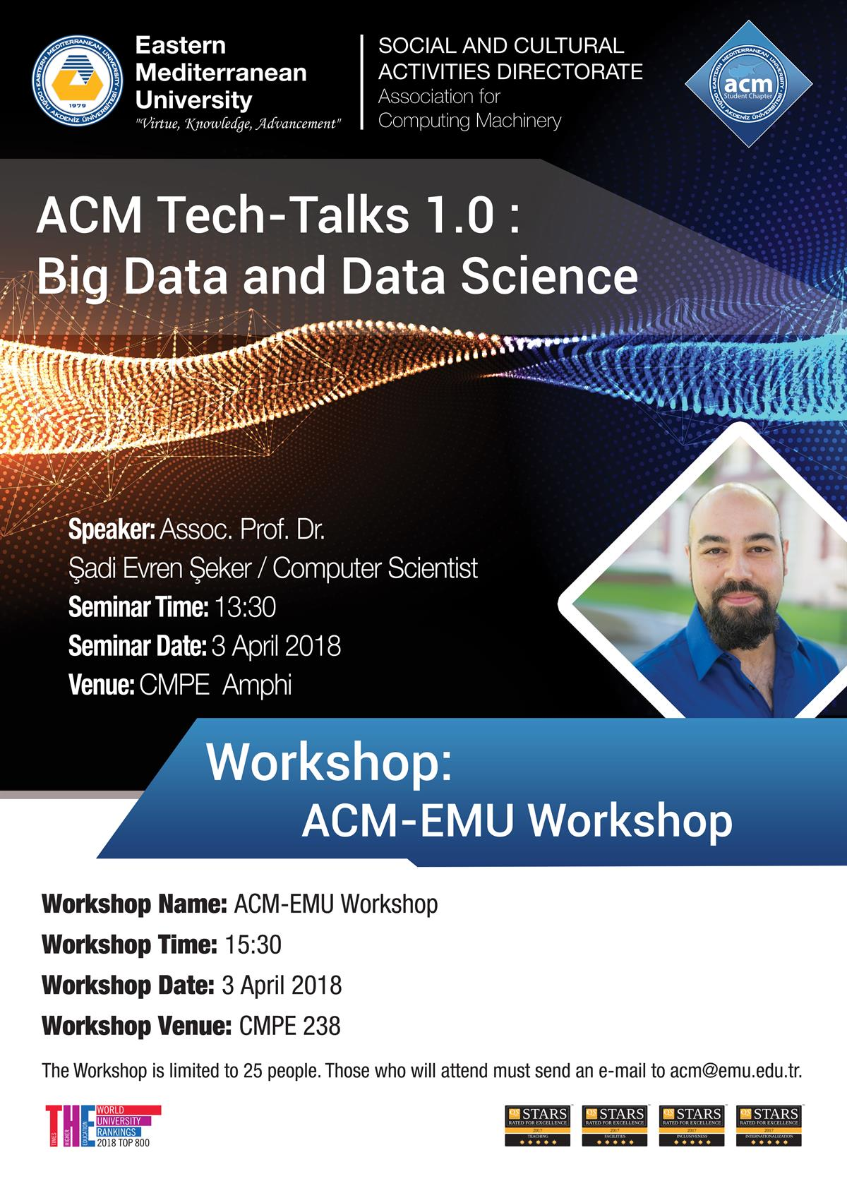 ACM-EMU Workshop